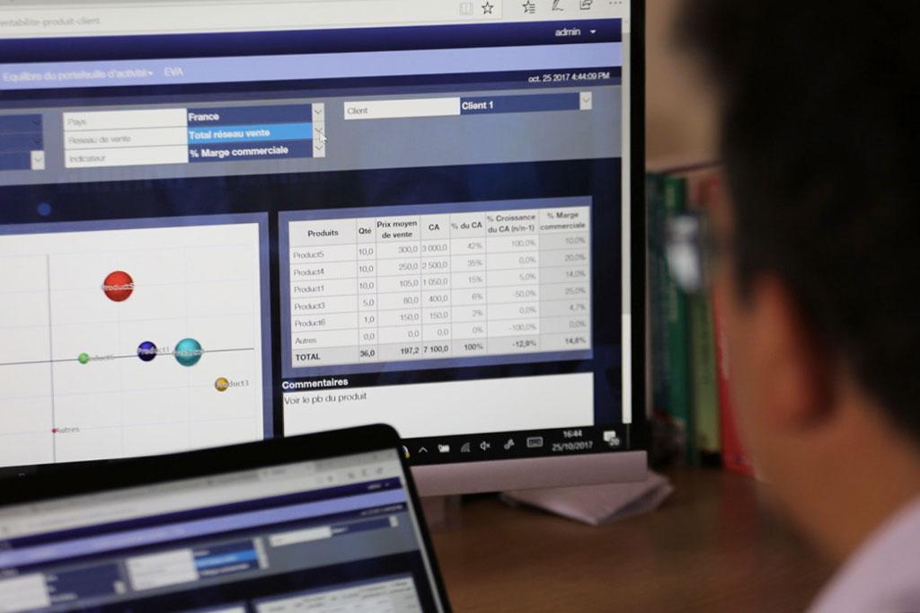 Outil d'analyse et d'optimisation pour l'entreprise